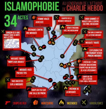 infographie-islamophobie21